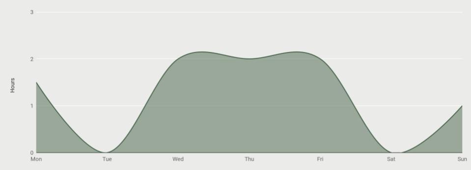 2. The Galiway Chart (1).jpg