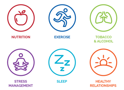 Learn more about Lifestyle Medicine