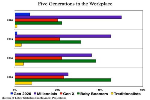 hr-five-generations.jpg