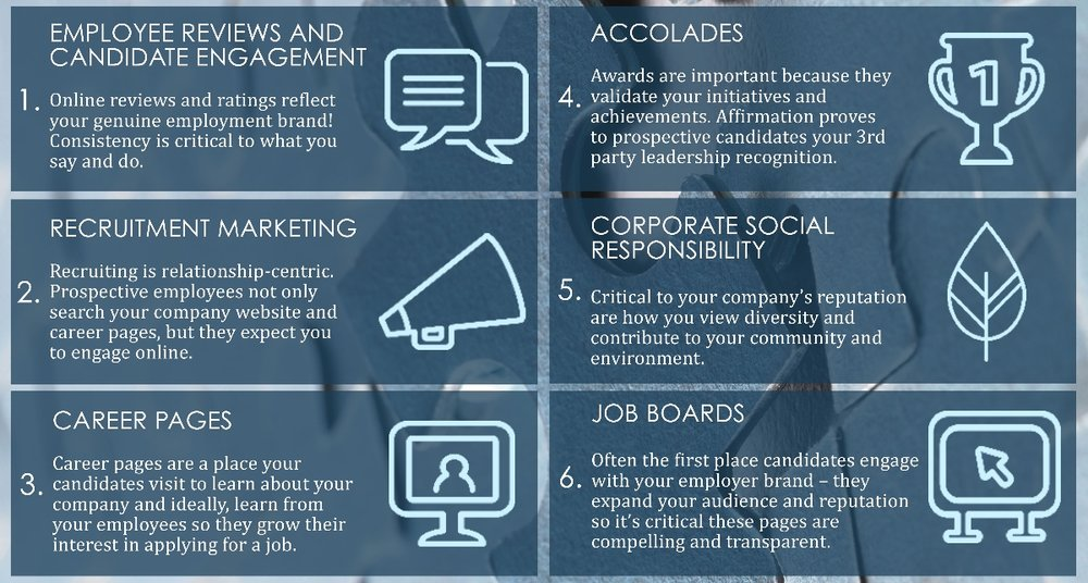 Source: Wilson GCG,  Employment Brand Cheat Sheet