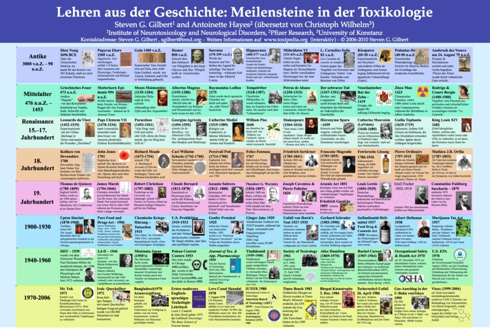 Copy of Deutsch
