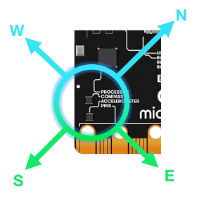 microbit-features-compass.png