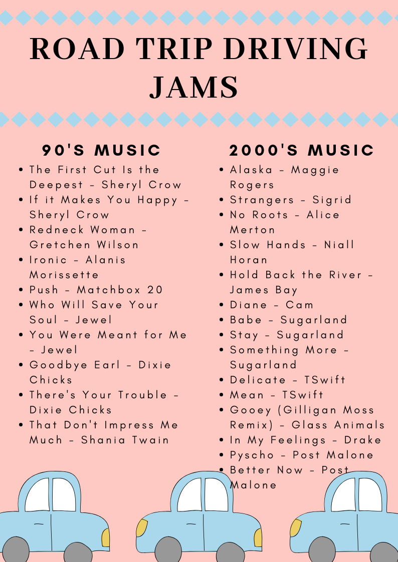 The Ultimate Road Trip Playlist! - Interested in hearing more about these songs? Read: Road Trip Jams and Podcasts