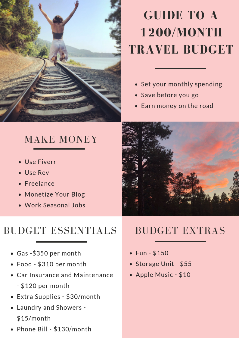 You Can Travel on A BUDGET! - To learn more, read: Expenses on The Road