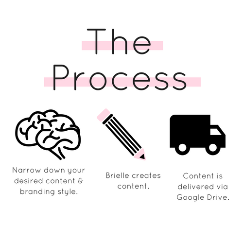 the-process-title-wellness-business-well-with-brielle.png