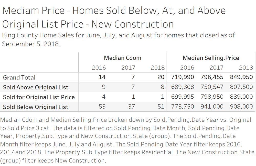 List to Sold New Construction (3).png