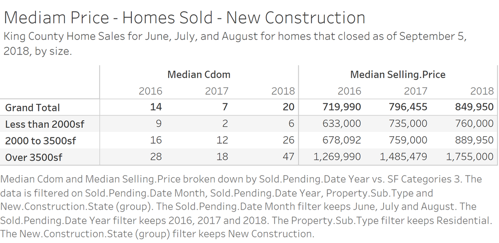 List to Sold New Construction (4).png