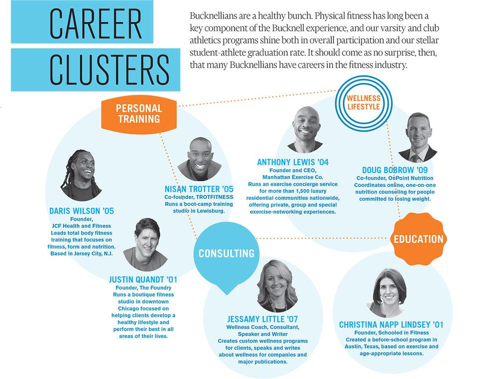 CareerClusters-1300x987.jpg