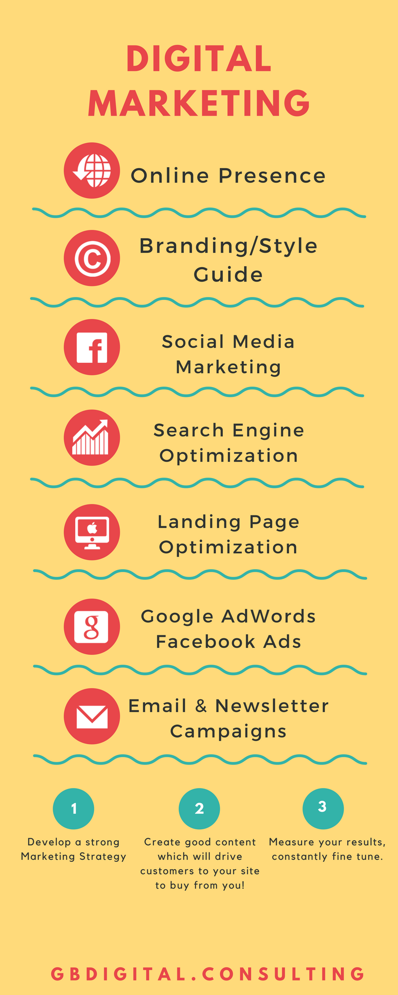 Infographic-Digital_Marketing.png
