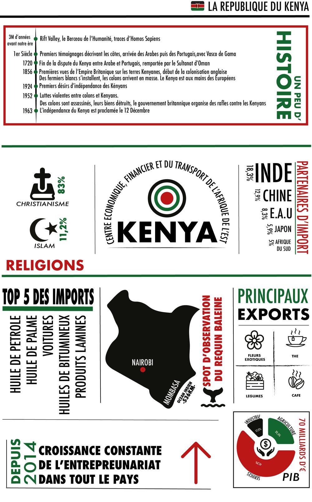 KENYA-P2.png