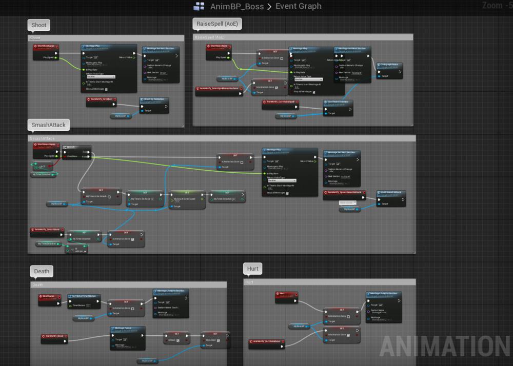 Animation Blueprint