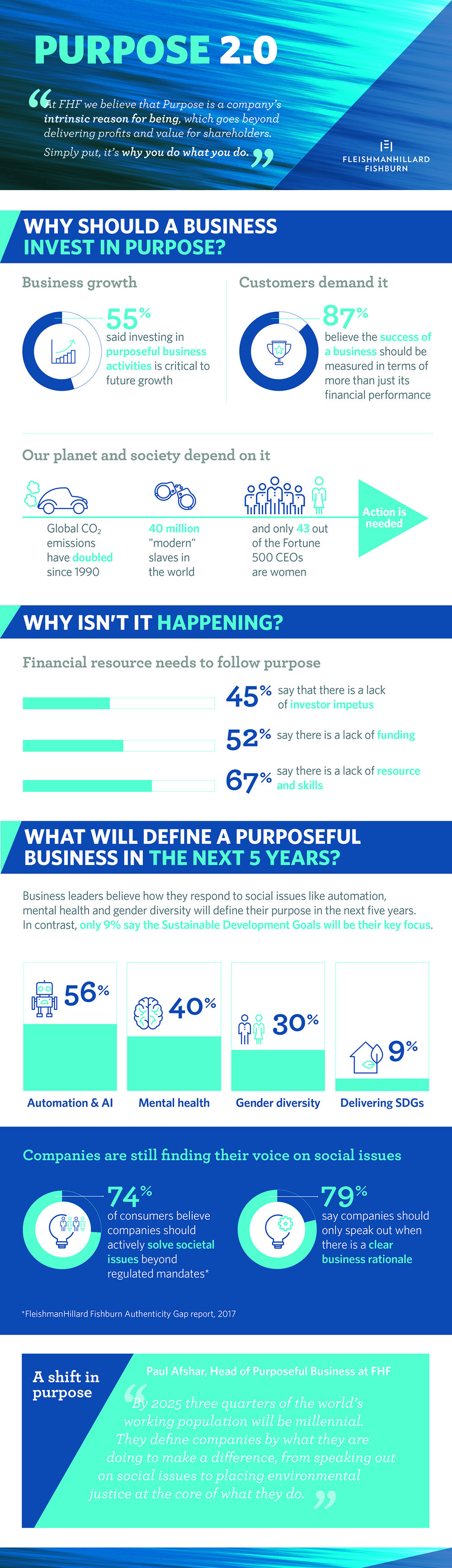 FHF-Purpose-Trends-Infographic-July-2018.jpg