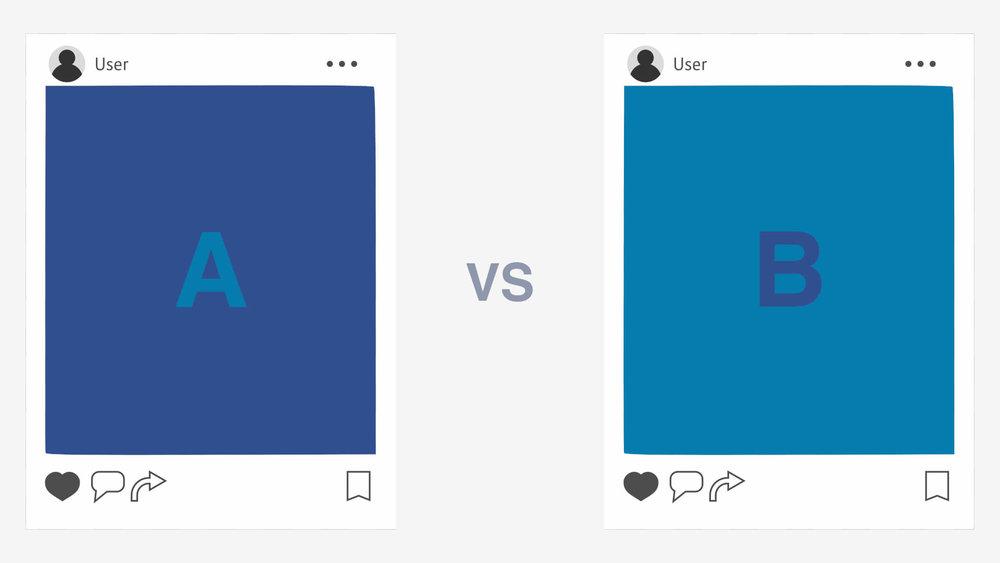 A/B-TESTING: Putt to ulike versjoner av en annonse i samme annonsesett. Skru av den som leverer dårligst kostnad per resultat og bruk resten av budsjettet på den som har best pris per resultat.