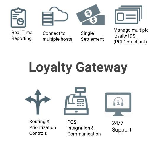 Loyalty-Gateway.jpg
