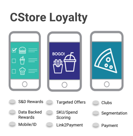 cstore-loyalty-v2.jpg