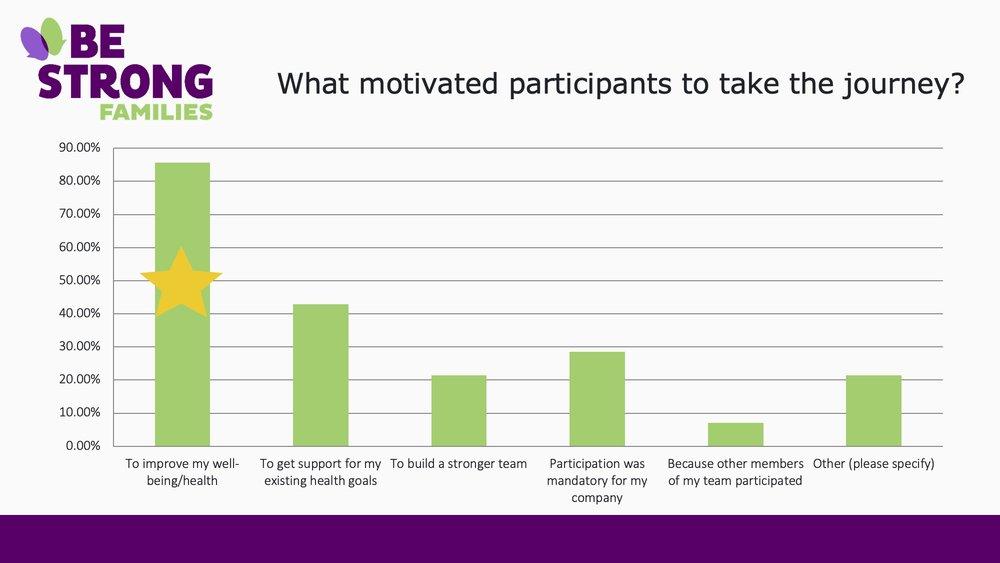 JTV Workplace Wellness Data for blog 2.19.jpg