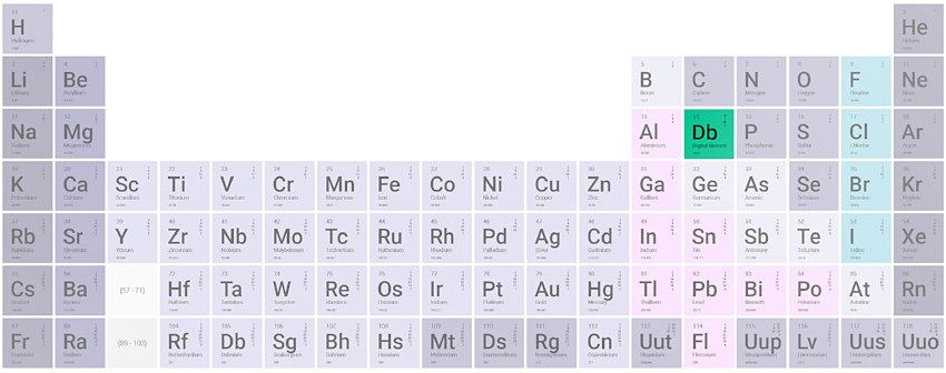 DB_PeriodTable.png