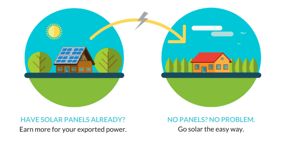 Have solar panels_Sell y.png