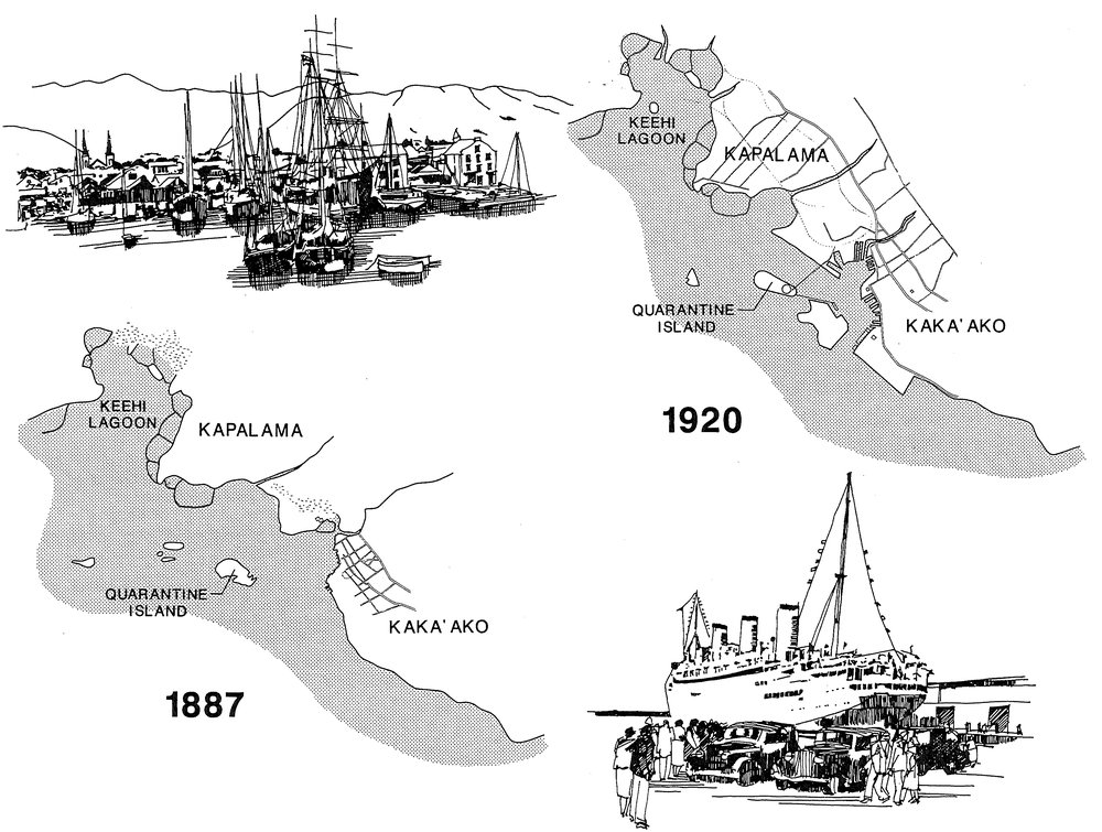Development of Honolulu Harbor.  Source:  Honolulu Waterfront Master Plan 1989 .