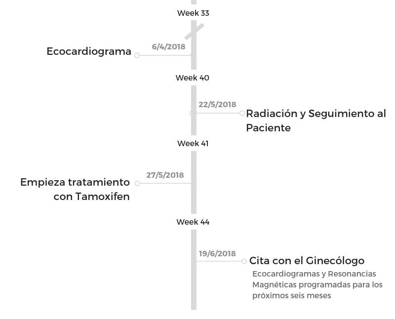 Spanish+Timeline+2.jpg