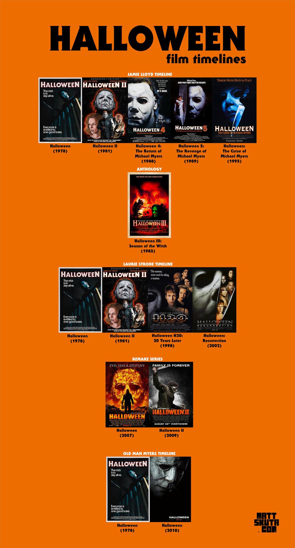 Halloween Timelines wl.jpg