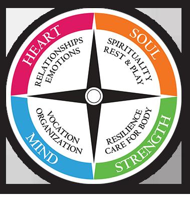 Living Compass Logo