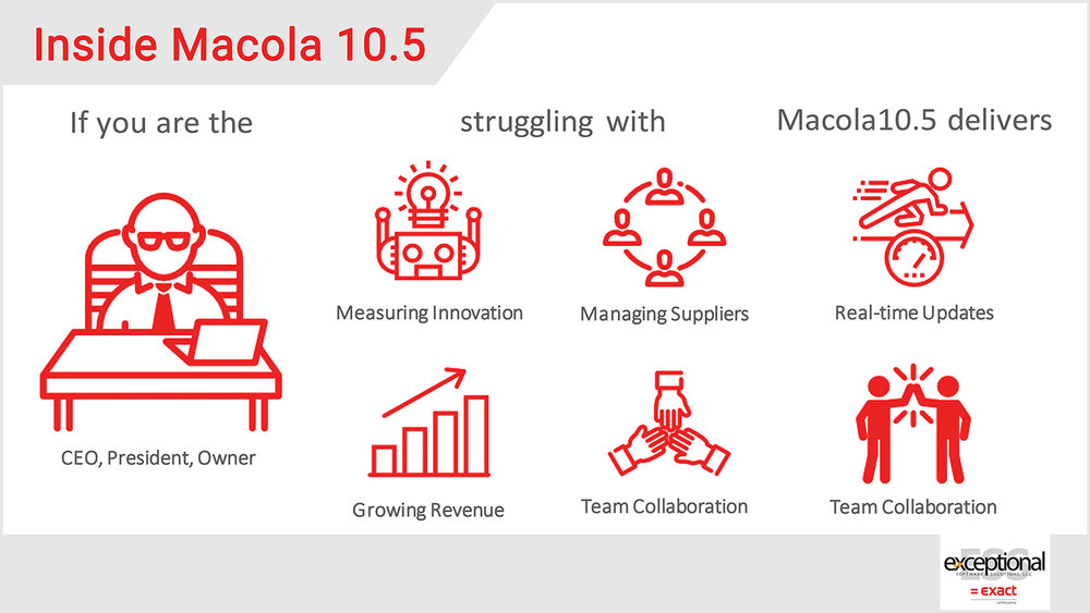 iNSIDE MACOLA 10.5 - If you are a CEO, President or Owner
