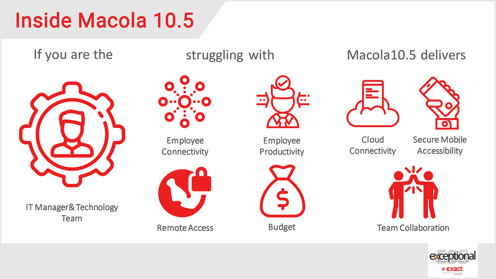 iNSIDE MACOLA 10.5 - If you are IT Manager & Tech team