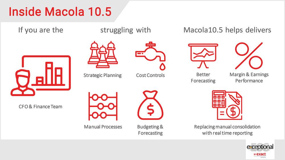 iNSIDE MACOLA 10.5 - If you are CFO & Finance Team