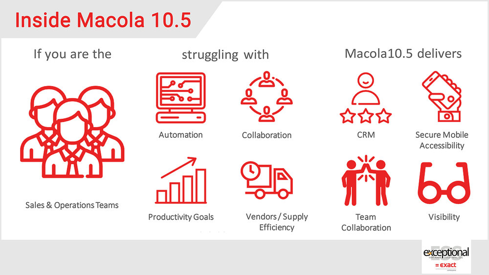 iNSIDE MACOLA 10.5 - If you are Sales & Operations team