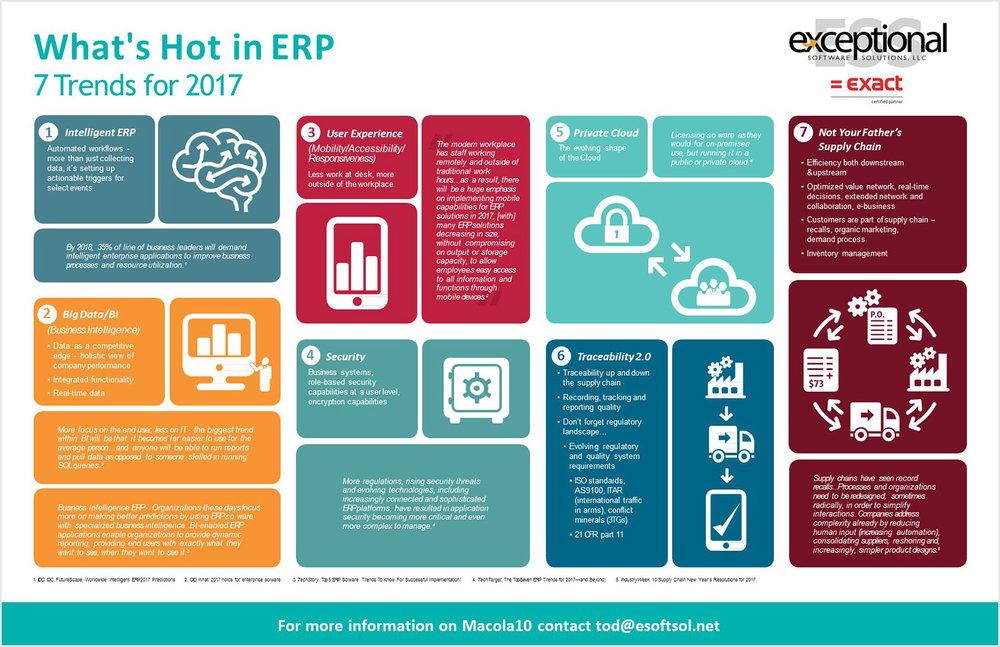 7 erp trends in 2017 -