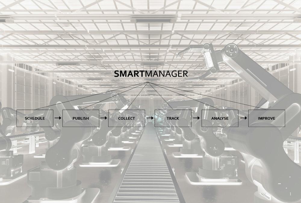 lynq smart manager mom/mes brochure -