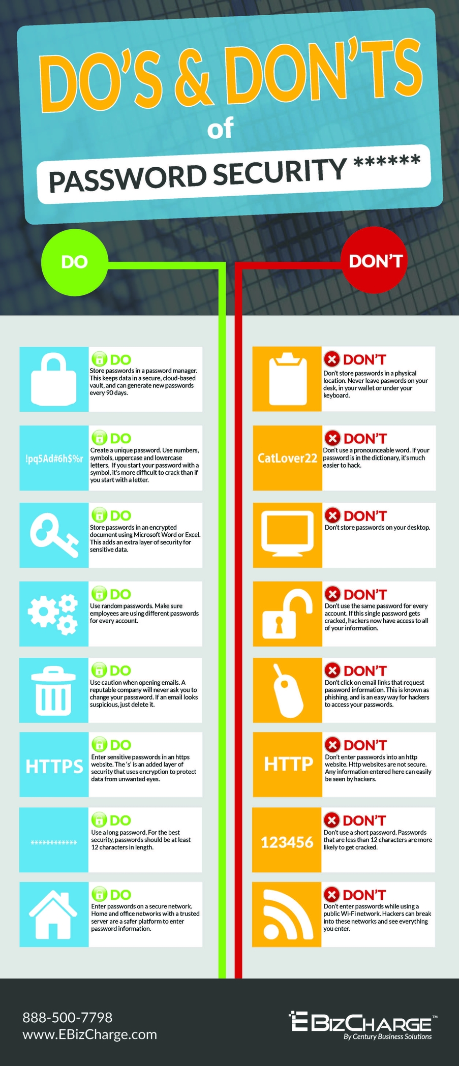 Century business solutions do's and don'ts of password security -