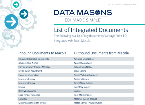 datamson's list of integrated documents -