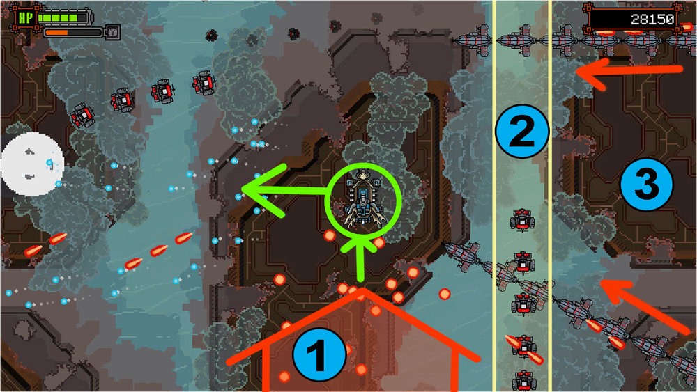 Threats and blocking makes the player more likely to move up and to the left