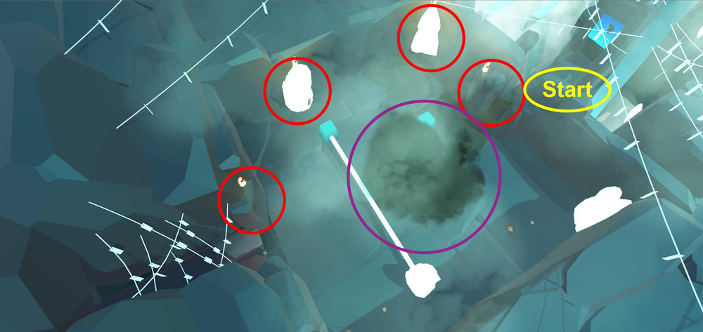 The arena for the second boss used a open layout. The boss (Dark cloud in Purple circle) hunts the player making movement harder. The player needs to redirect the light beam on the pillars to form a light prison.