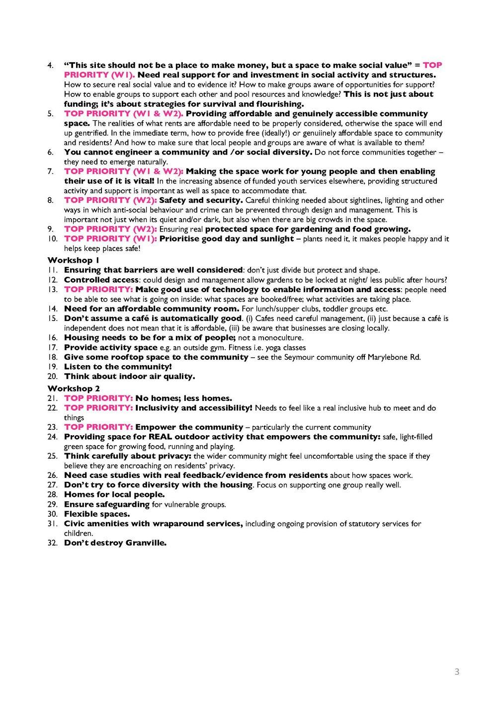 Carlton & Granville_23 May housing workshops report_Page_3.jpg