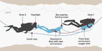 Thai cave rescue.jpg