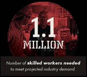Go-Build-1-million-infographic-08-300x267.png