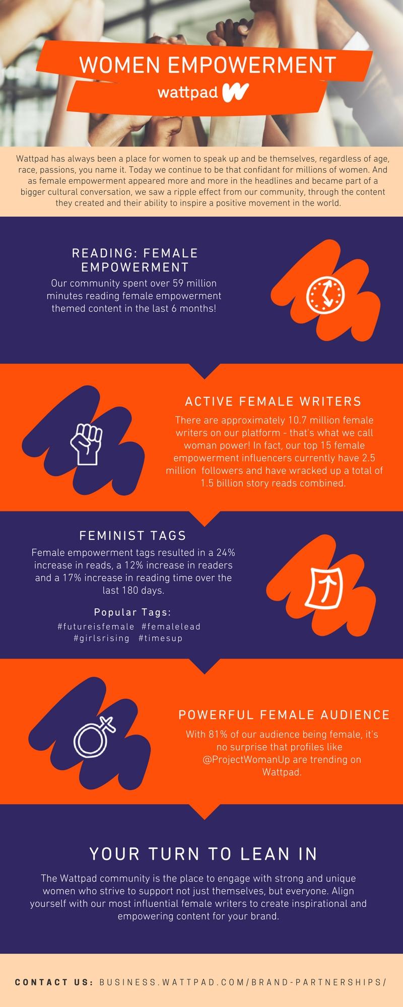 Women_Empowerment_Infographic (1).jpg