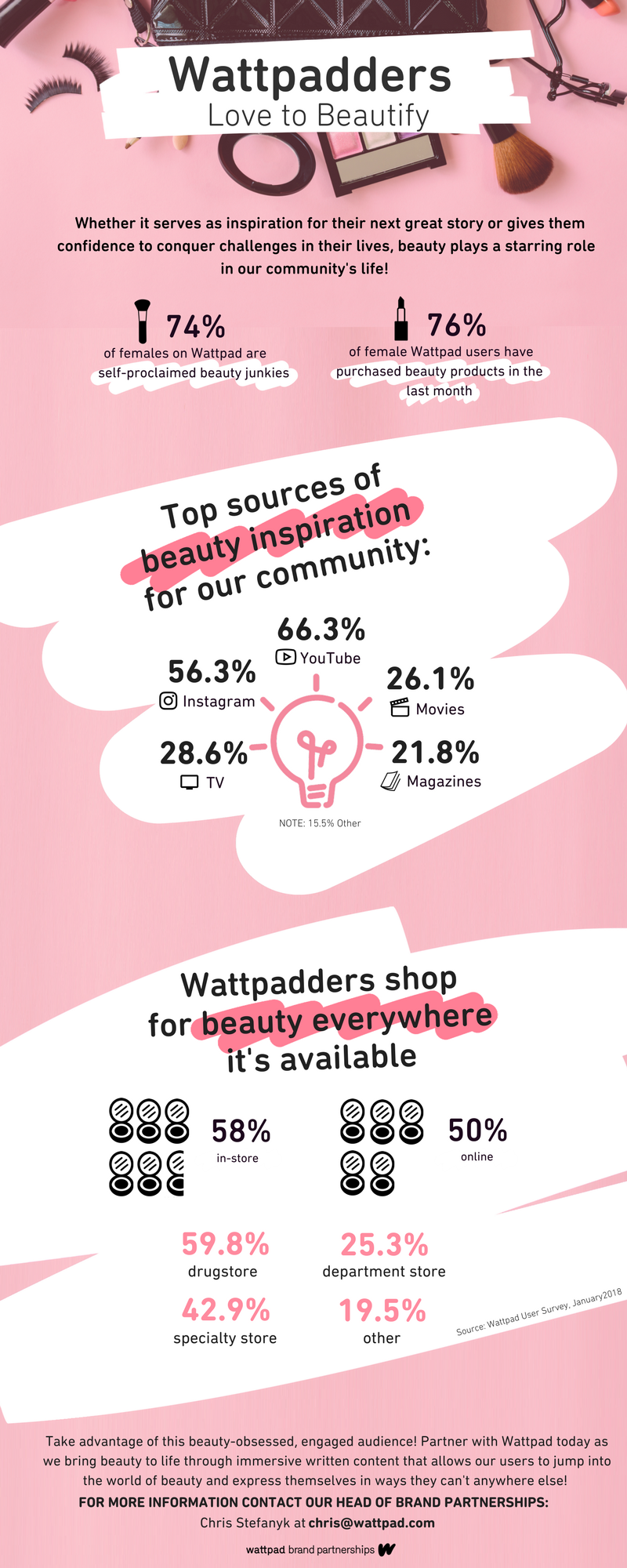 For more information visit  http://business.wattpad.com/brand-partnerships/  to learn more.