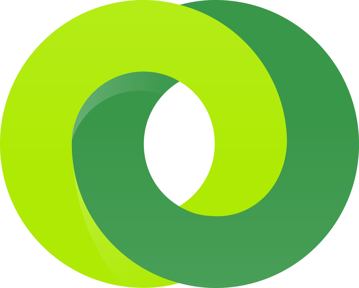 DoubleClick Certification