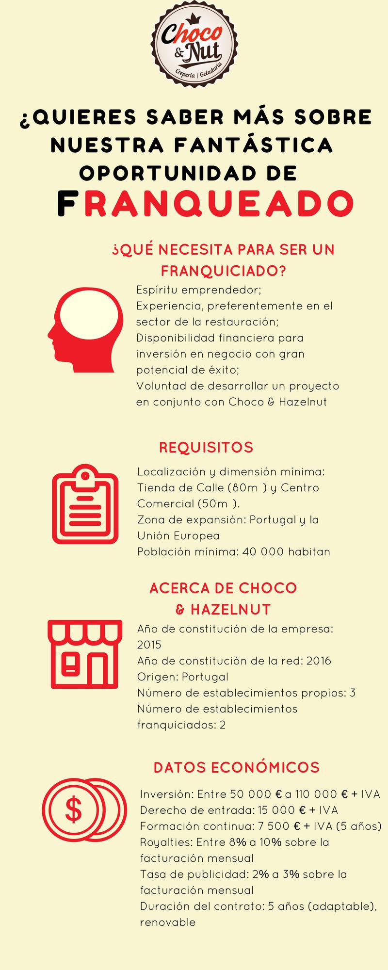 ¿QUIERES SABER MÁS SOBRE NUESTRA FANTÁSTICA OPORTUNIDAD DE (2).png