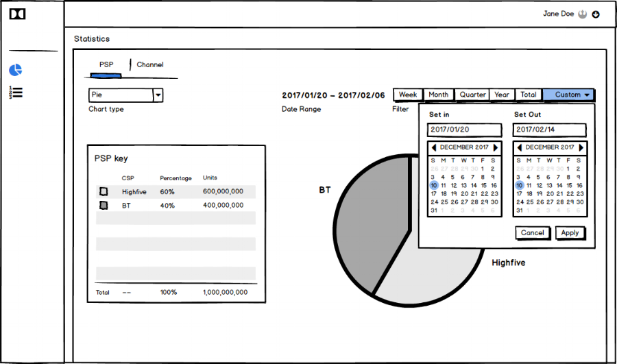 Wireframe of the infographic page and the date picker.