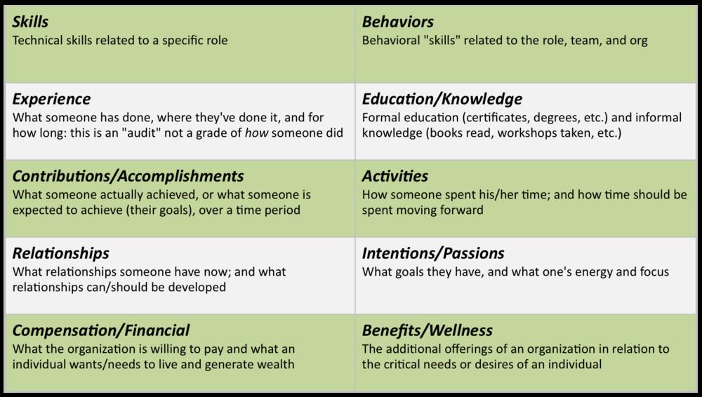 TAD Framework