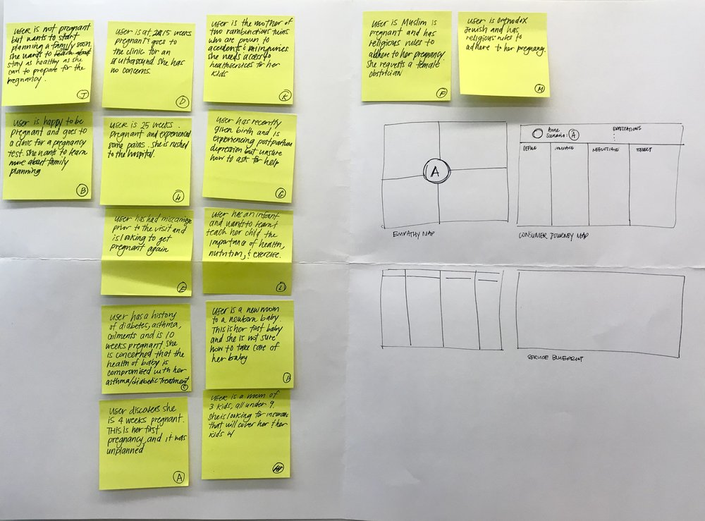 Various user stories & situations