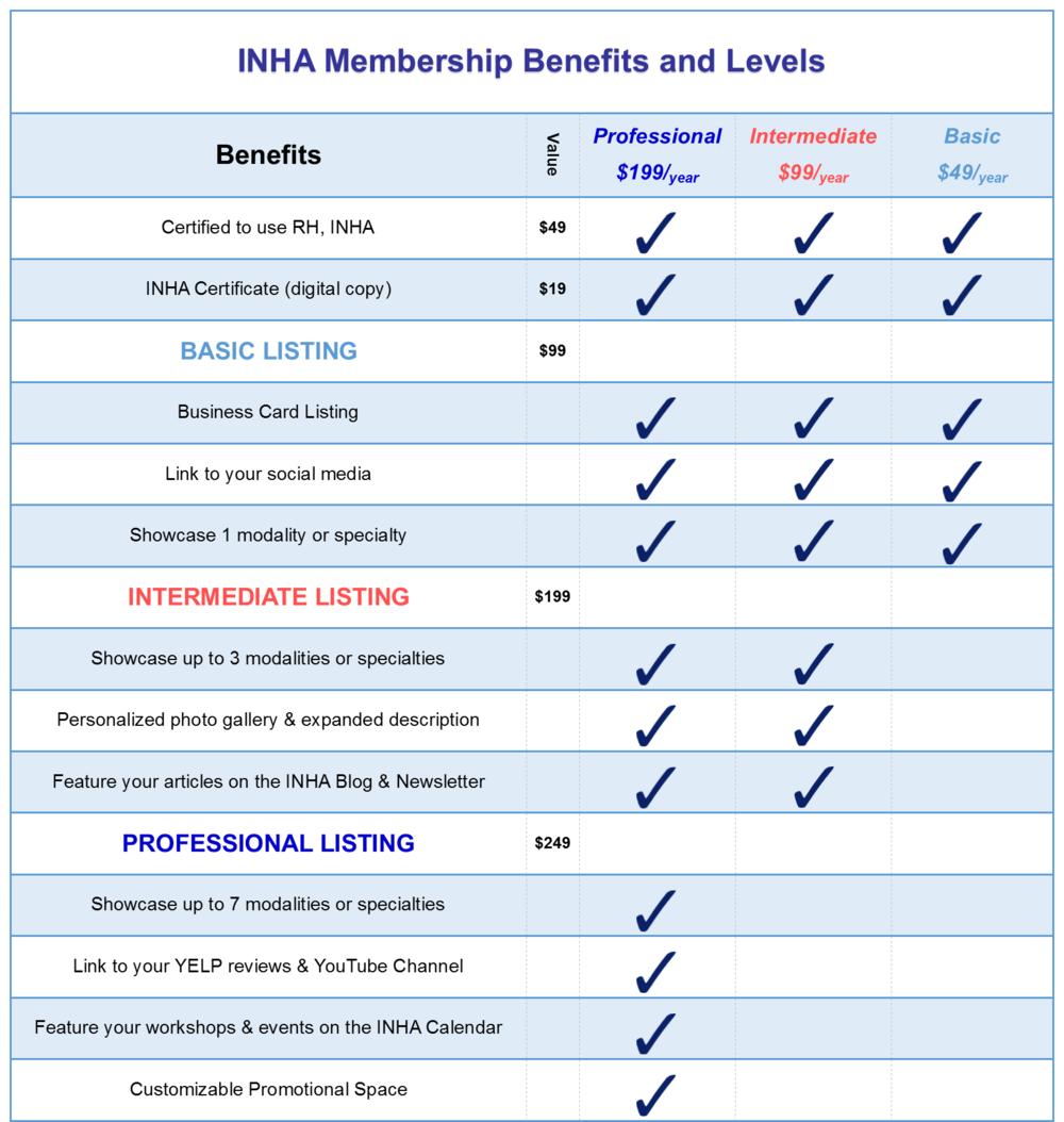 Membership Levels.png
