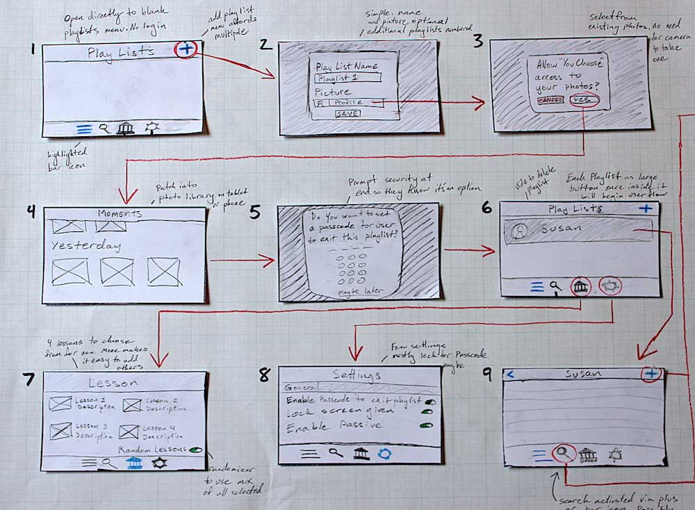 SKETCHING LAYOUTS:  Sketching in low fidelity let me iterate the designs rapidly and allowed me to identify the functional elements needed to create a minimum viable product.