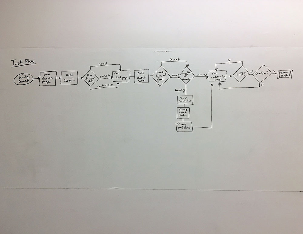 linx-task-full.jpg