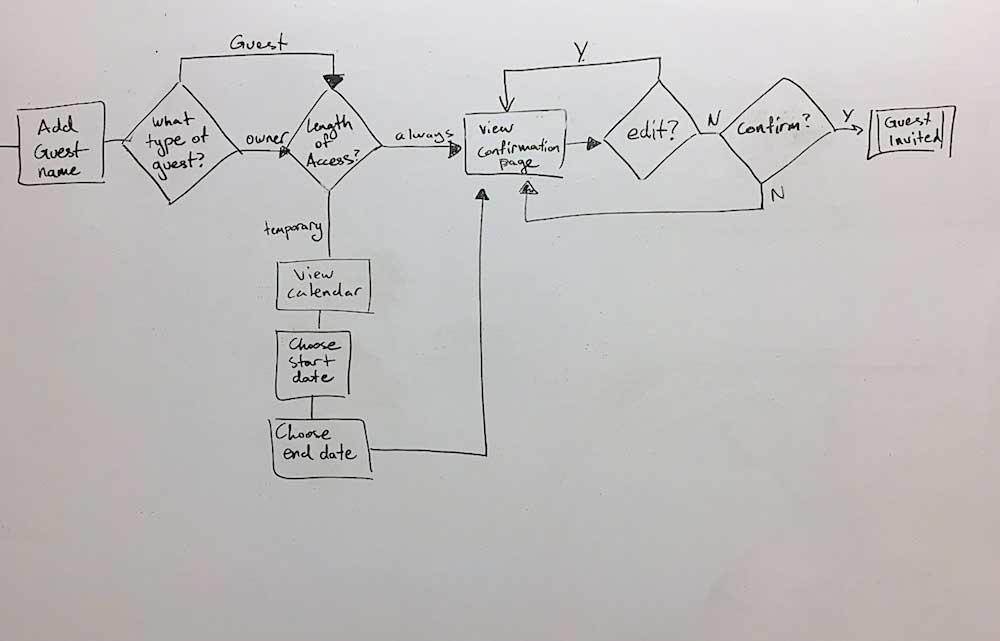 links-task-2.jpg